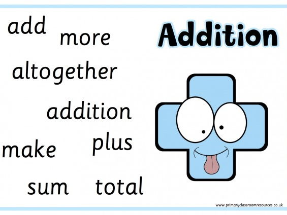 Funky Maths Operation Vocabulary Posters