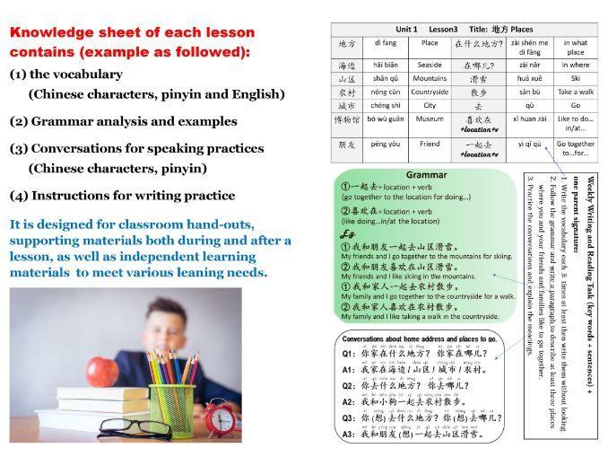 Jinbu2 Unit1 Knowledge Sheets of 5 Lessons