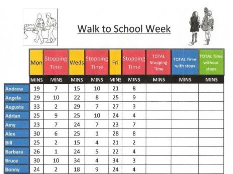 Year 3, 4 & 5 Data Handling - Walk to School Week