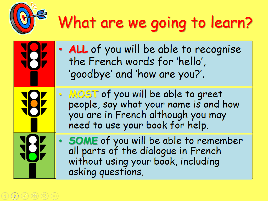 Bonjour! Greetings & the alphabet in French