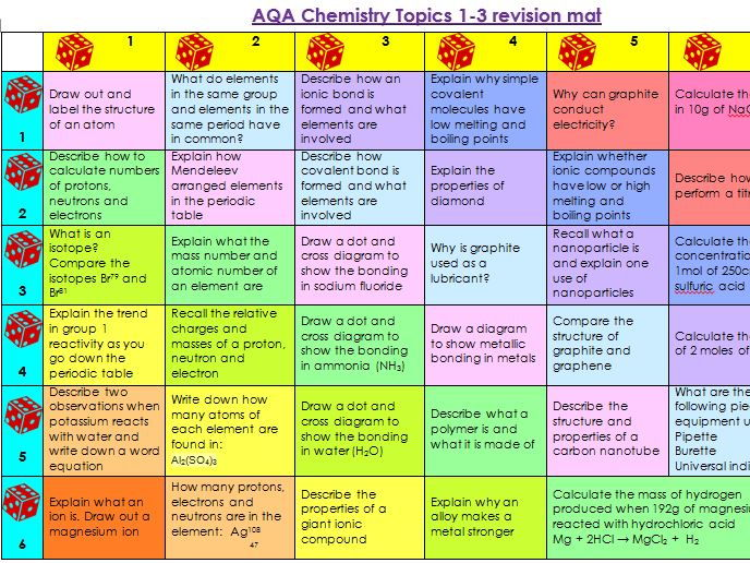 New aqa 2016 9 1 chemistry dice grid revision game covering topics new aqa 2016 9 1 chemistry dice grid revision game covering topics 1 3 by runningmad123 teaching resources tes urtaz Images