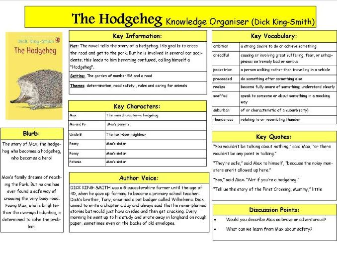 The Hodgeheg Knowledge organiser