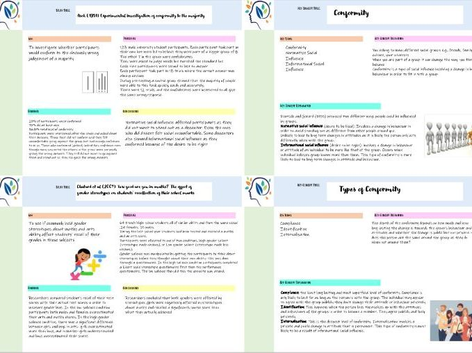 BTEC Applied Psychology Social Approach Flashcards