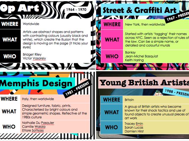 Art & Design Display - Design Movements Timeline