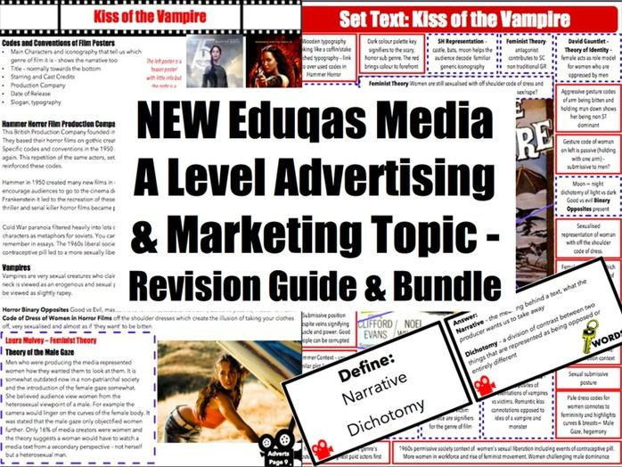 NEW Eduqas Media A Level Advertising & Marketing Topic - Revision Guide & Bundle