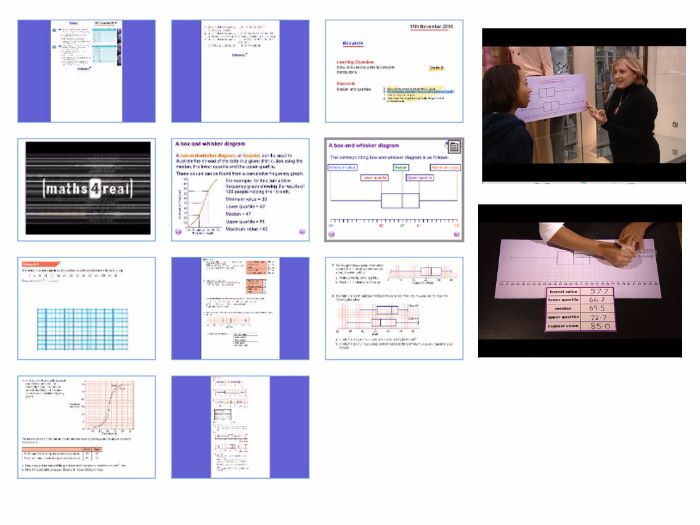 Box Plots, Box and Whisker Diagram Lesson with Video (ActivInspire)