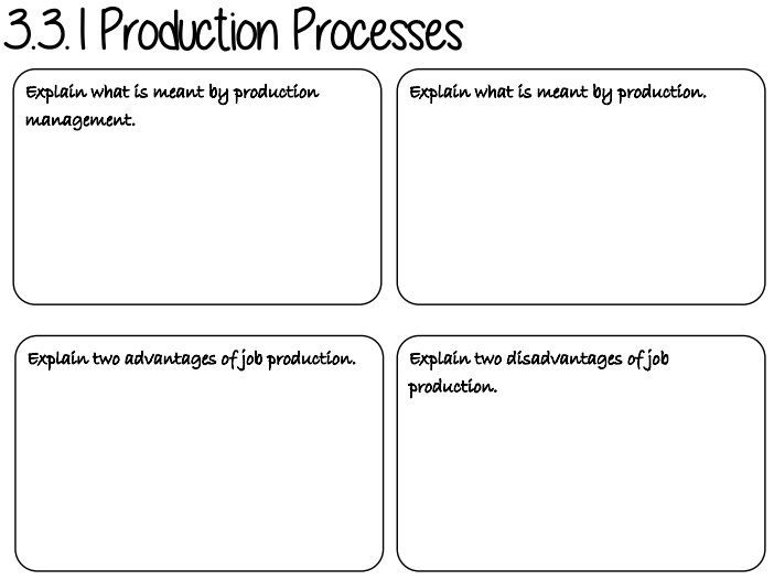 AQA GCSE Business (9-1) 3.3 Business Operations Knowledge Tests - All Topics