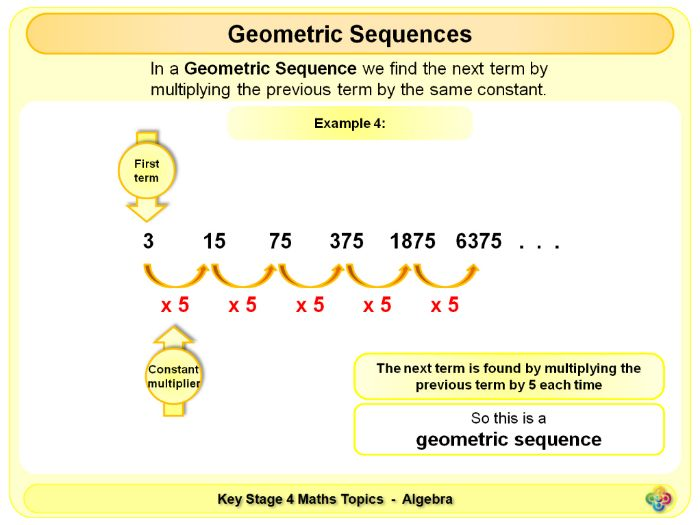 Geometric and Other Sequences KS4