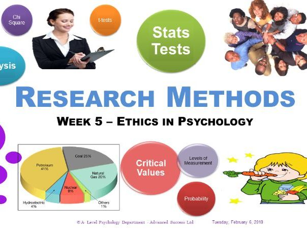 PowerPoint - Research Methods - Week 5 Ethics in Psychology