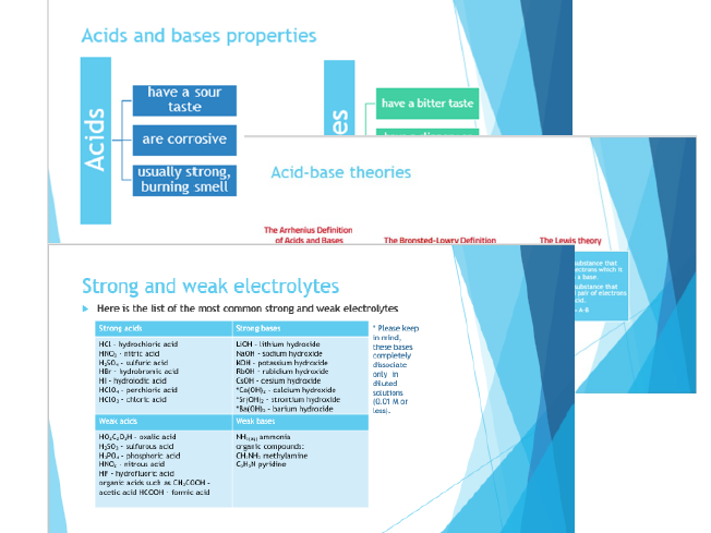 Secondary acids and bases resources