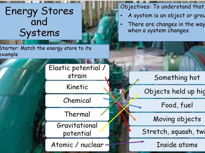 AQA Physics P1.1/1.2 and P1.3 lessons 1 and 2 Energy stores and systems