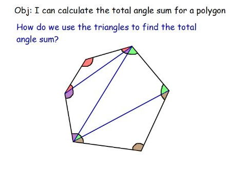 Polygons interior sum lesson observation
