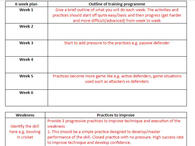 LO4: Improvement in a sports activity template - OCR Cambridge National Sports Studies RO52