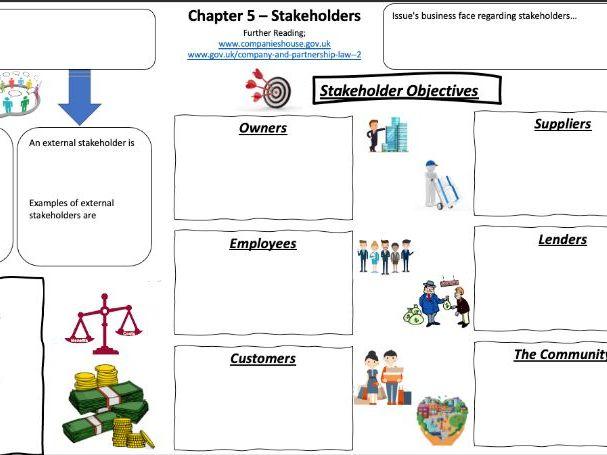 Stakeholders Knowledge Organiser