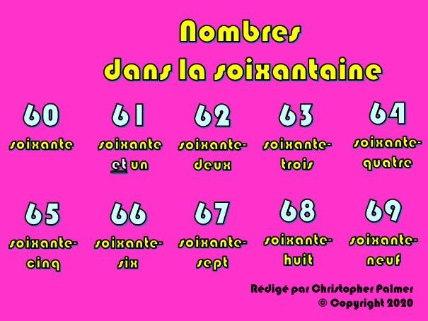 Key Stage 3 French: Numbers in the 60s (with age and 'il' and 'elle')