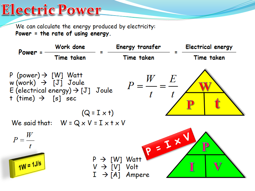 Electrical power (Physics)