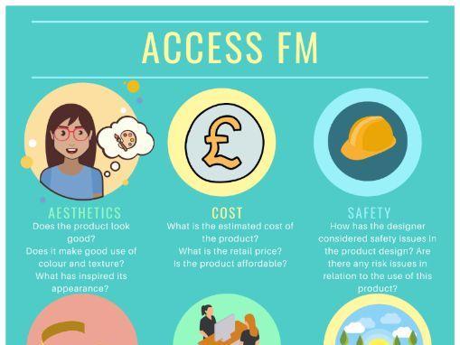 ACCESS FM Poster/Help Sheet