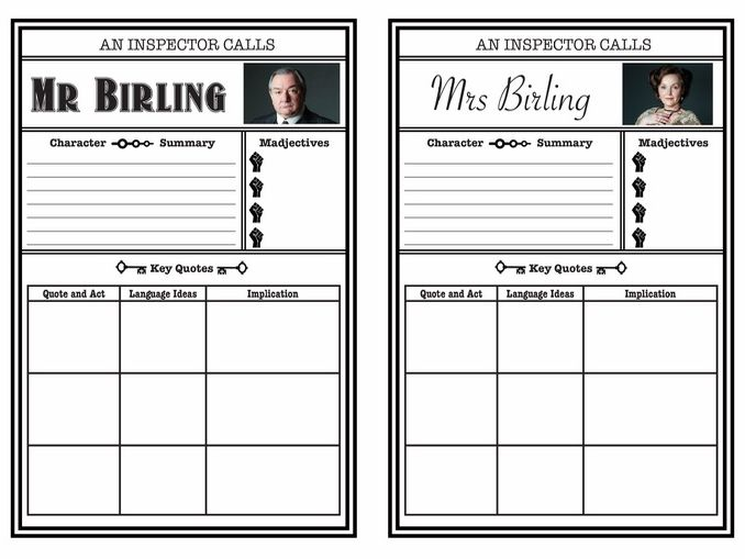 An Inspector Calls Revision Flashcards
