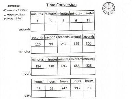 Time Conversion