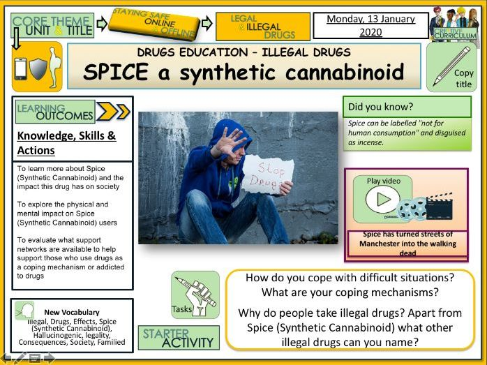 Drugs - Spice ( Synthetic Cannabinoid )