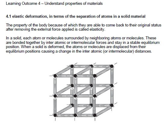 OCR Cambridge Technical Science for Engineering Materials Revision notes