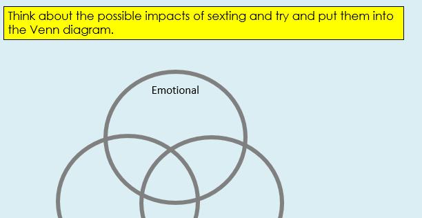 Sexting - imapcts
