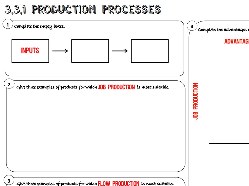 AQA GCSE Business (9-1) 3.3.1 Production Processes Learning Mat / Revision