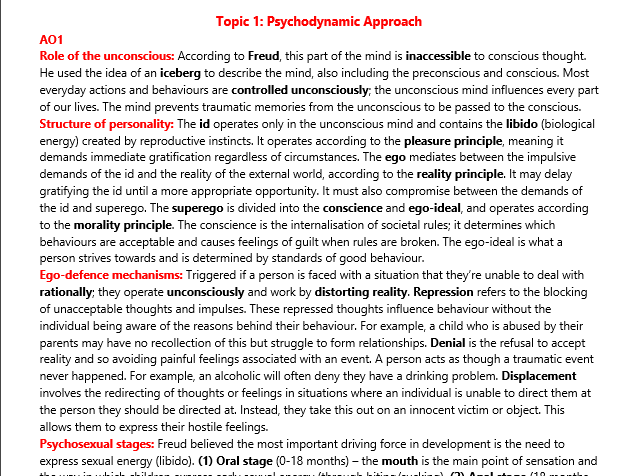 A2 Approaches Revision (Psychology)
