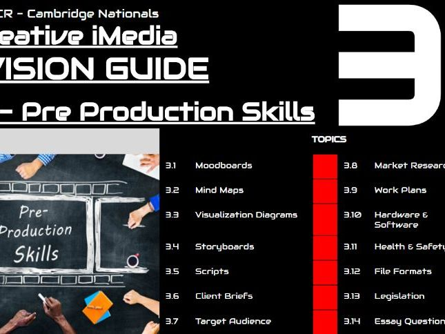 iMedia Revision: R081 Pre-Production Skills [3/3]