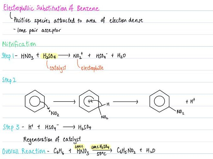 A Level Chemistry - Aromatic Compounds
