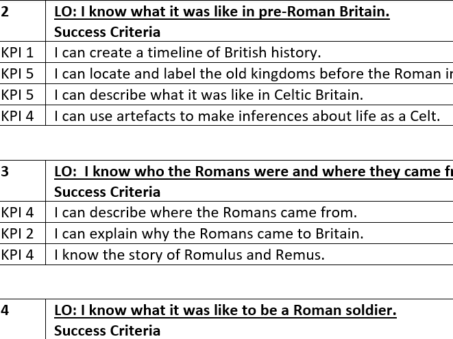 Roman Learning Objectives Planning