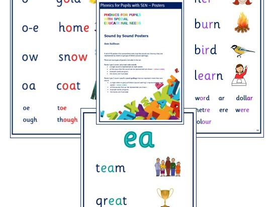 Sound by Sound Advanced Code Posters - Variation & Overlap - Phonics for SEN