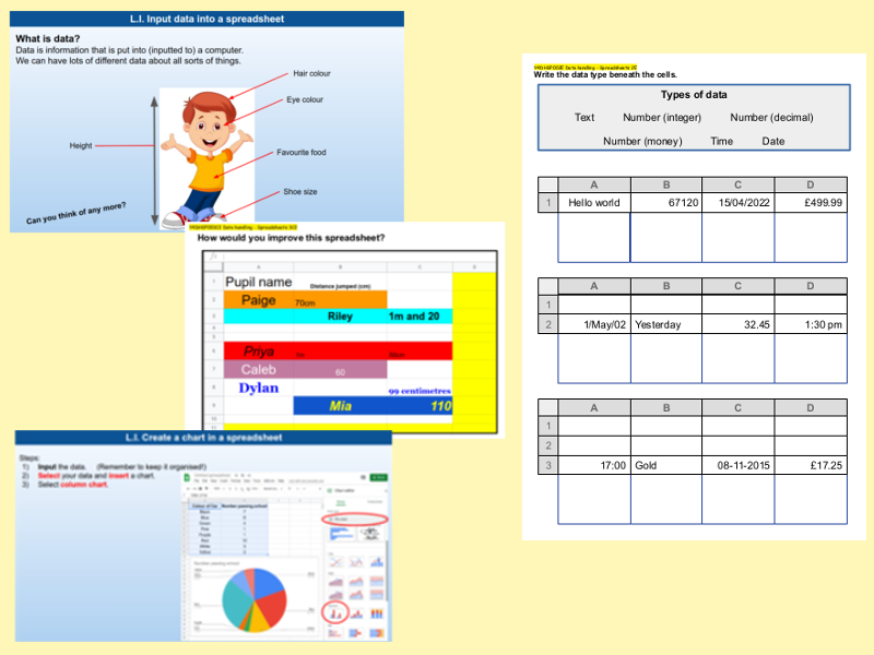 Spreadsheets Sample lesson