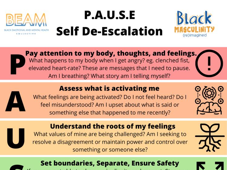 Self De-esculation