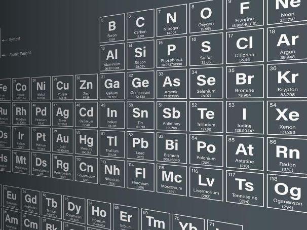 Full Unit 8F - The Periodic Table
