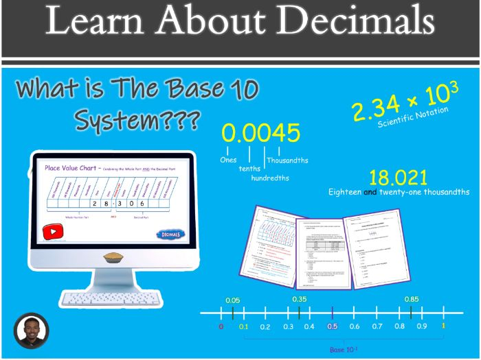 Decimals - The Base 10 System YouTube Worksheets