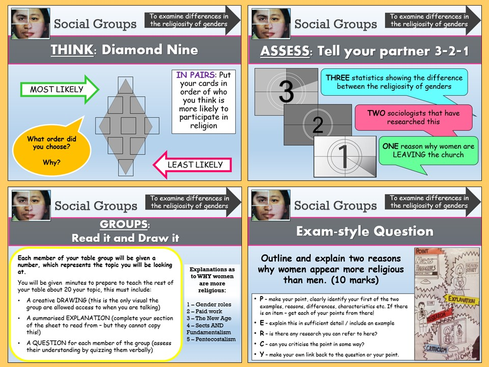 AQA A-level Sociology - Gender and Religiosity (Social Groups) - Beliefs in Society Topic