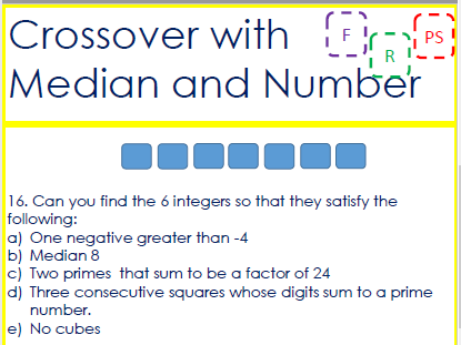 Crossover with Averages and Spread Bundle A