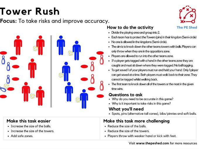 Tower Rush- PE Strategy game