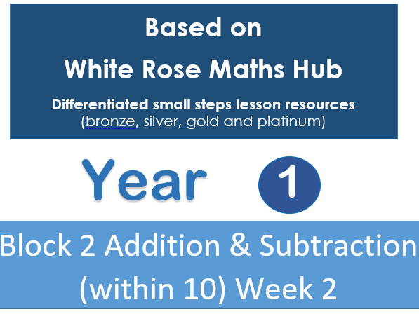 Year 1 - Autumn Block 2 - Week 2 - Addition & Subtraction - White Rose Maths Hub