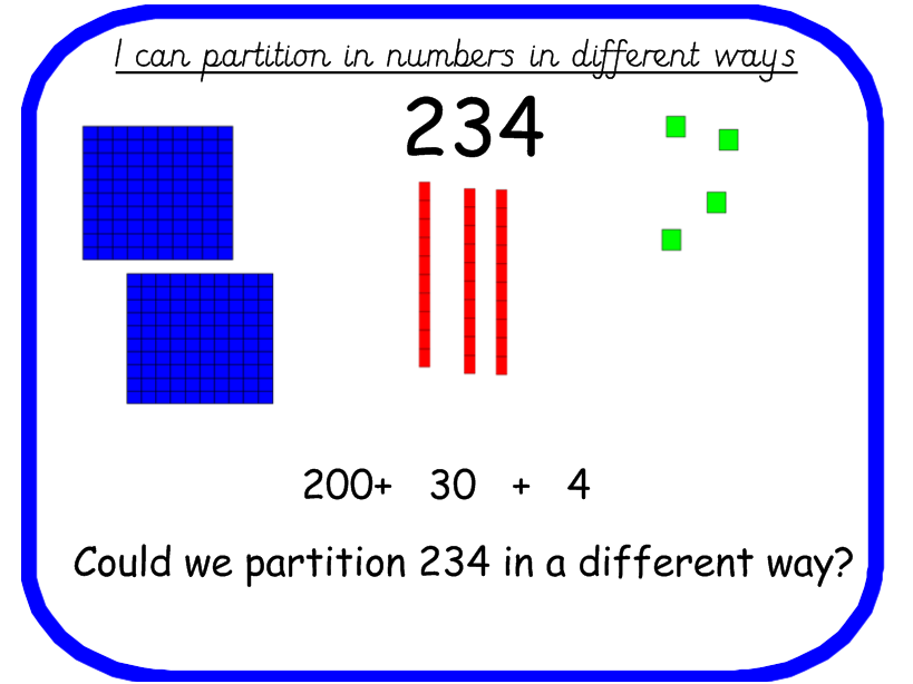 Year 3 Place Value Partitioning Numbers in Different Ways Base 10