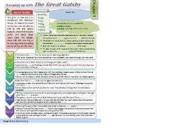 the great gatsby themes decadence materialism by tesenglish  the great gatsby plot revision