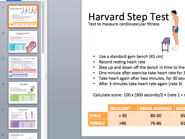 Components of fitness - Tests. Edexcel new spec 9-1.