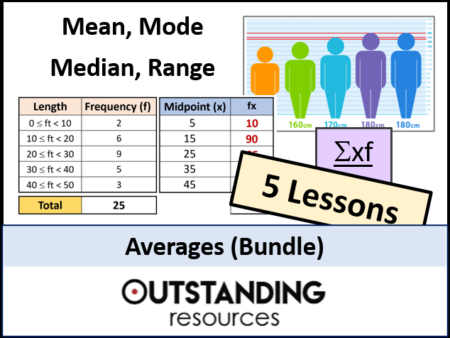 Averages Bundle (5 Lessons)