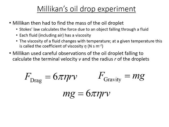A-Level Turning Points in Physics - Determination of the Electron Charge (PowerPoint & Lesson Plan)
