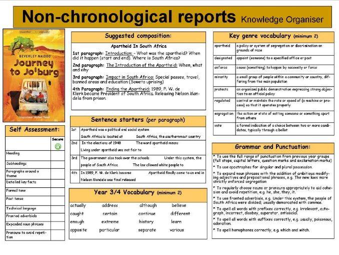Apartheid report Knowledge Organiser based on Journey to Jo'burg