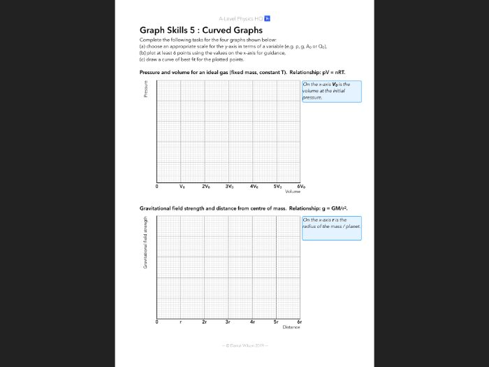 A-Level Physics Graph Skills 5: Drawing Curves