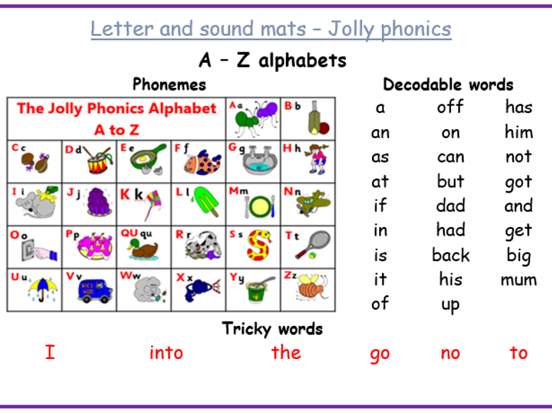 Phonics sound mat linking Letters and Sounds and Jolly phonics actions.