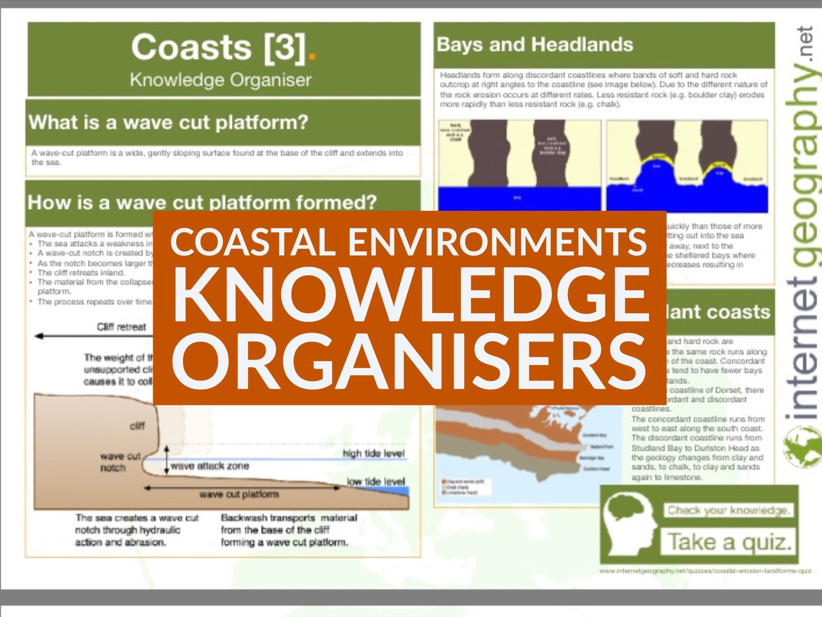 Coastal Environments Knowledge Organisers - Geography 9-1