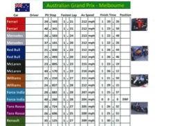 Data  Handling - Students F1 Grand Prix